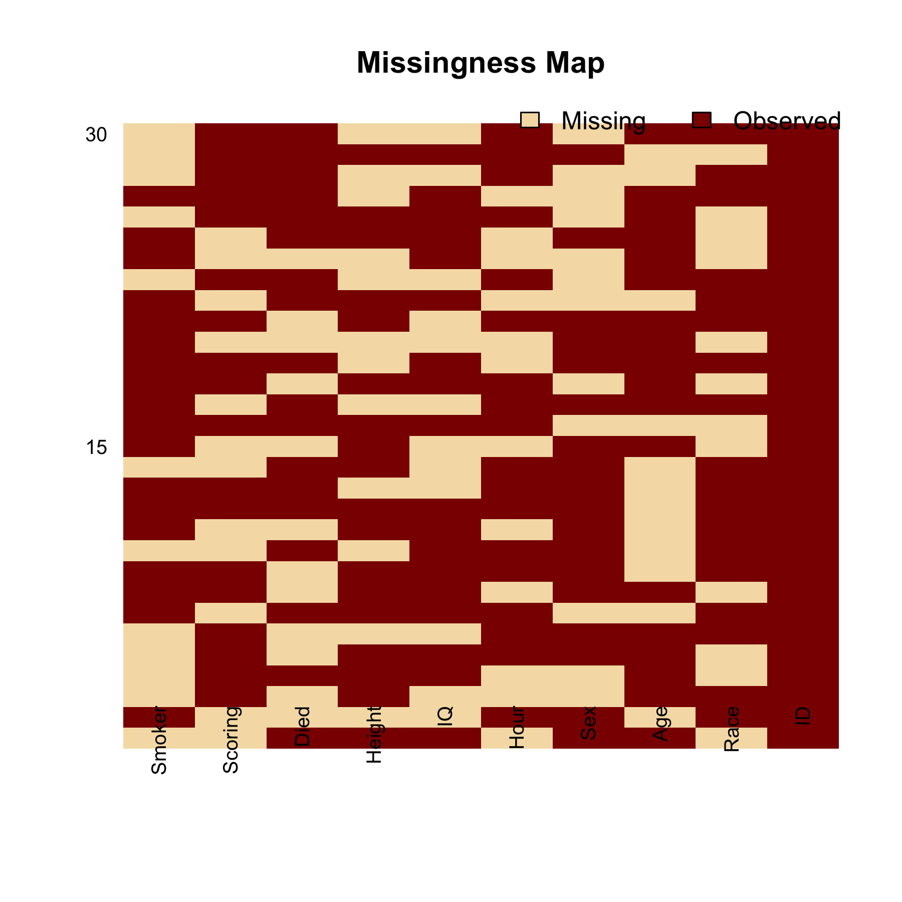 ggplot your missing data